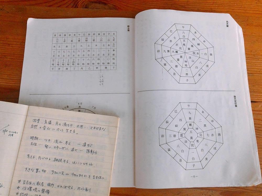 カード・占いに用いる専門書籍の図解画像